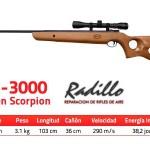 Mendoza RM-3000